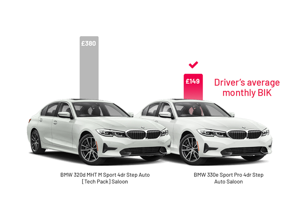 Don't ditch the company car for cash. Here's why