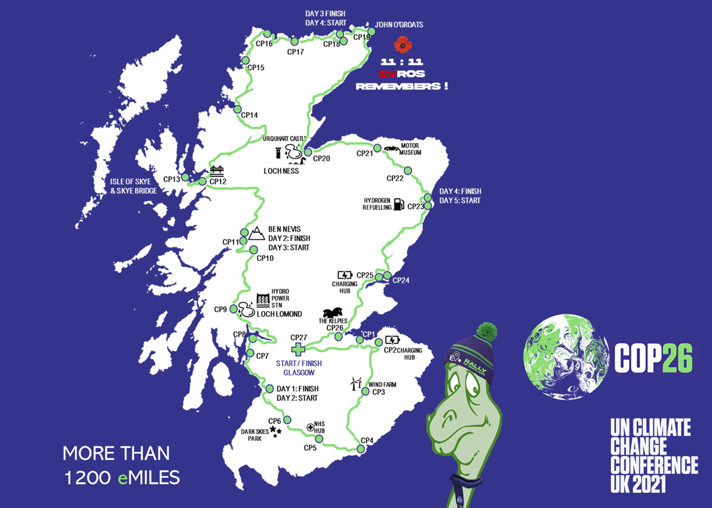 EV Rally of Scotland to take place during COP26